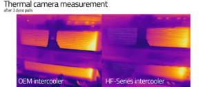 HG-Motorsport – HF-Series Ladeluftkühler für 1.8-2.0 T(F)SI-Motoren in Audi, Seat, Skoda, VW